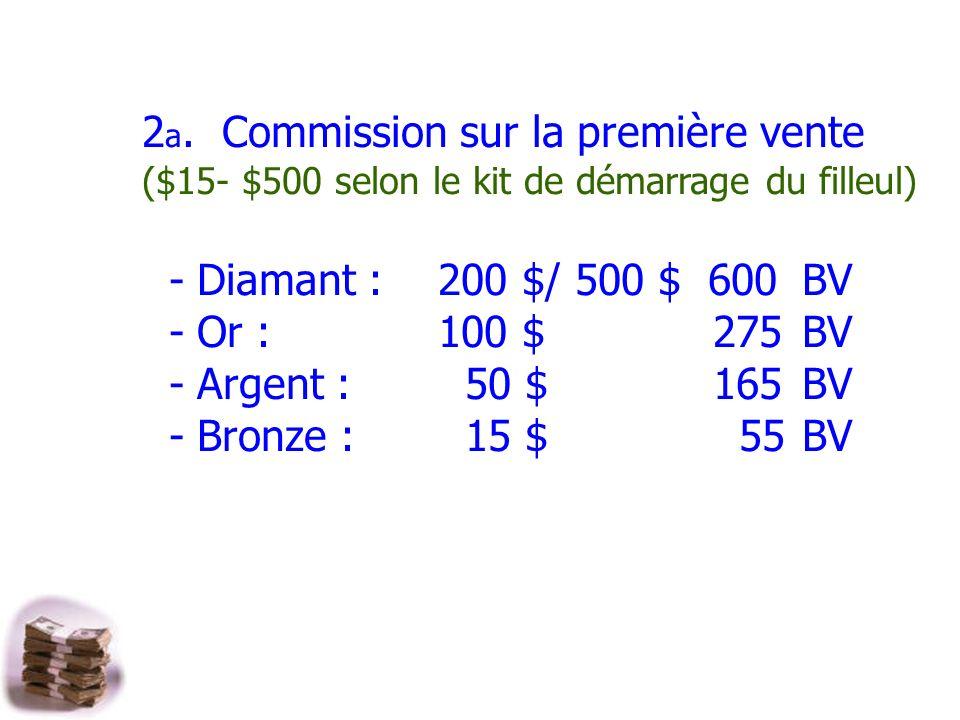 2a. Commission sur la première vente ($15- $500 selon le kit de démarrage du filleul)