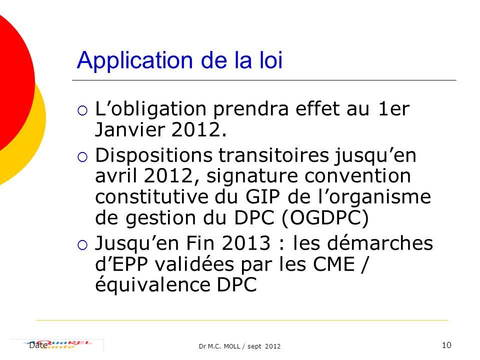 Application de la loi L'obligation prendra effet au 1er Janvier 2012.