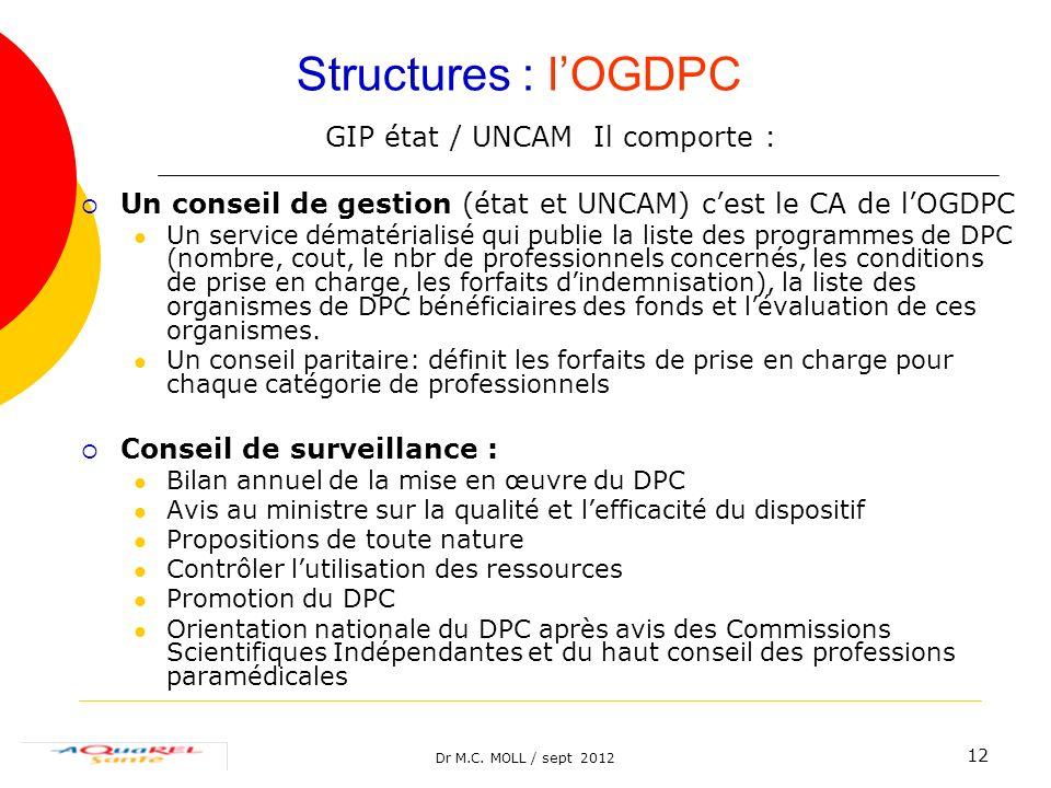 GIP état / UNCAM Il comporte :