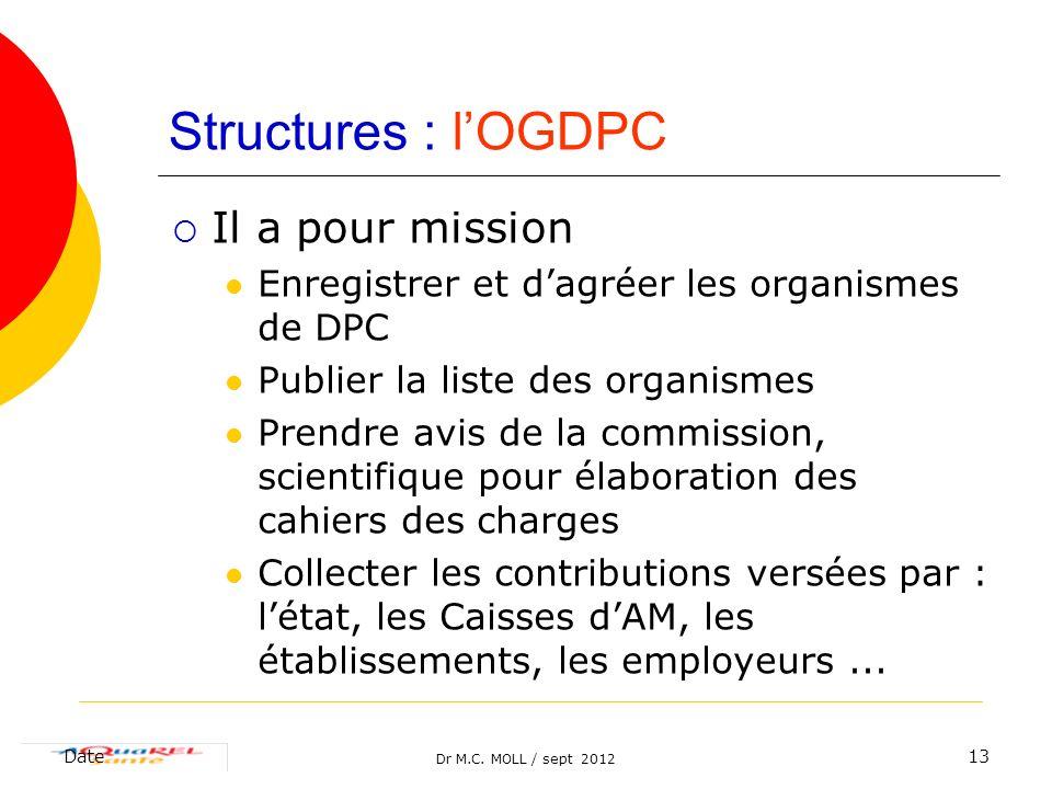 Structures : l'OGDPC Il a pour mission