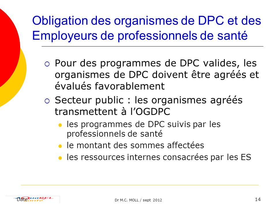 Obligation des organismes de DPC et des Employeurs de professionnels de santé