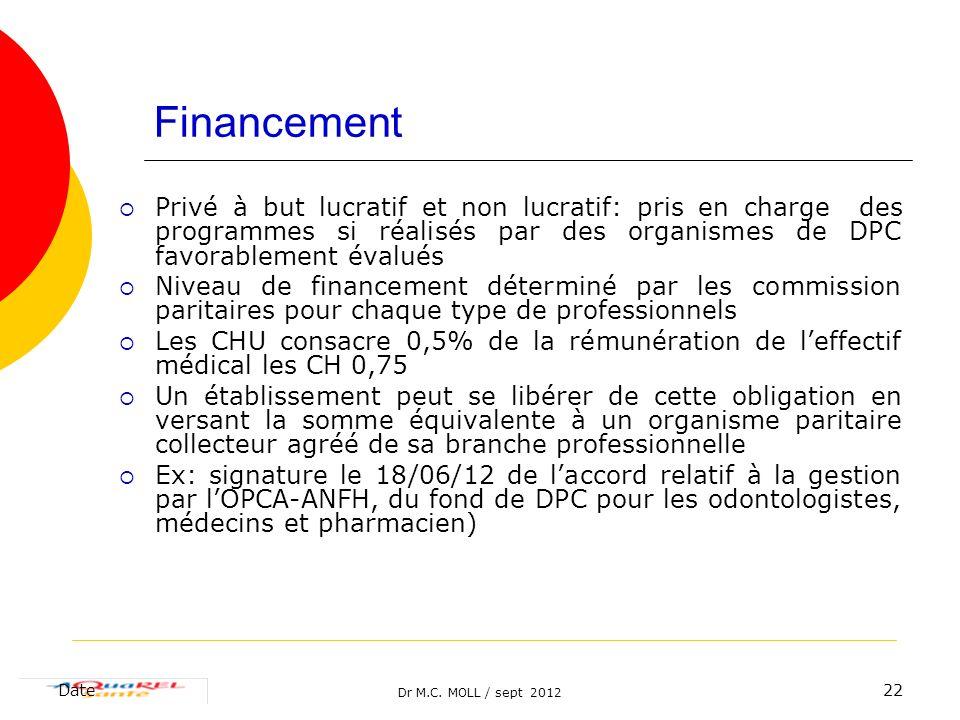 Financement Privé à but lucratif et non lucratif: pris en charge des programmes si réalisés par des organismes de DPC favorablement évalués.