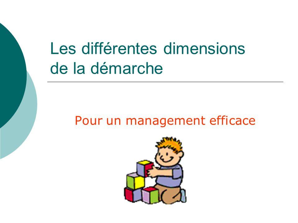 Les différentes dimensions de la démarche