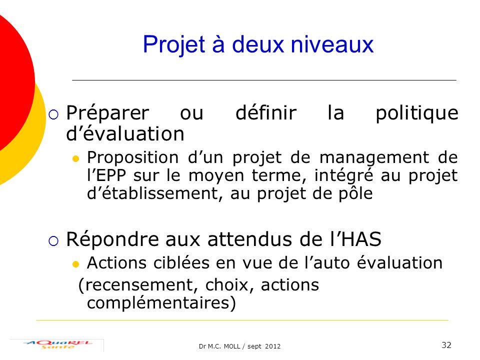 Projet à deux niveaux Préparer ou définir la politique d'évaluation