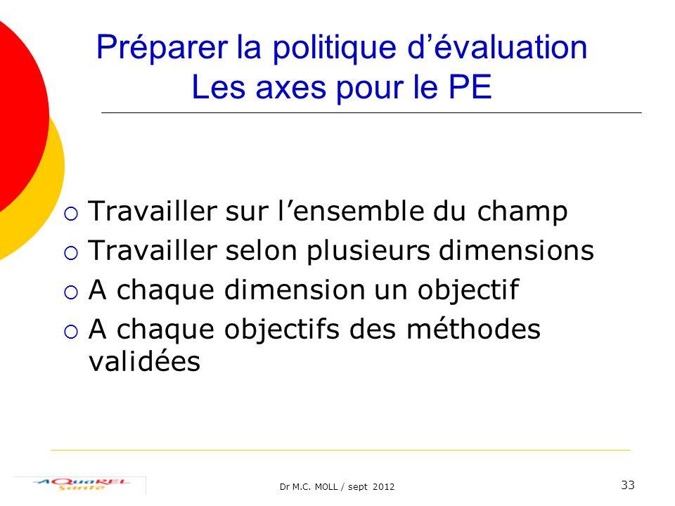 Préparer la politique d'évaluation Les axes pour le PE