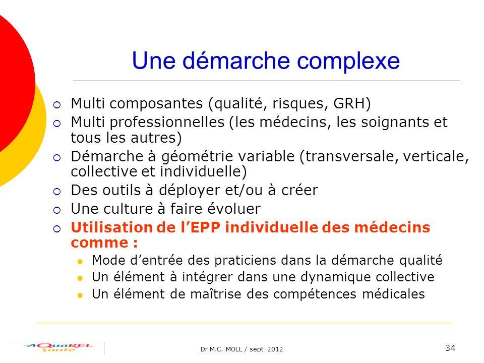 Une démarche complexe Multi composantes (qualité, risques, GRH)