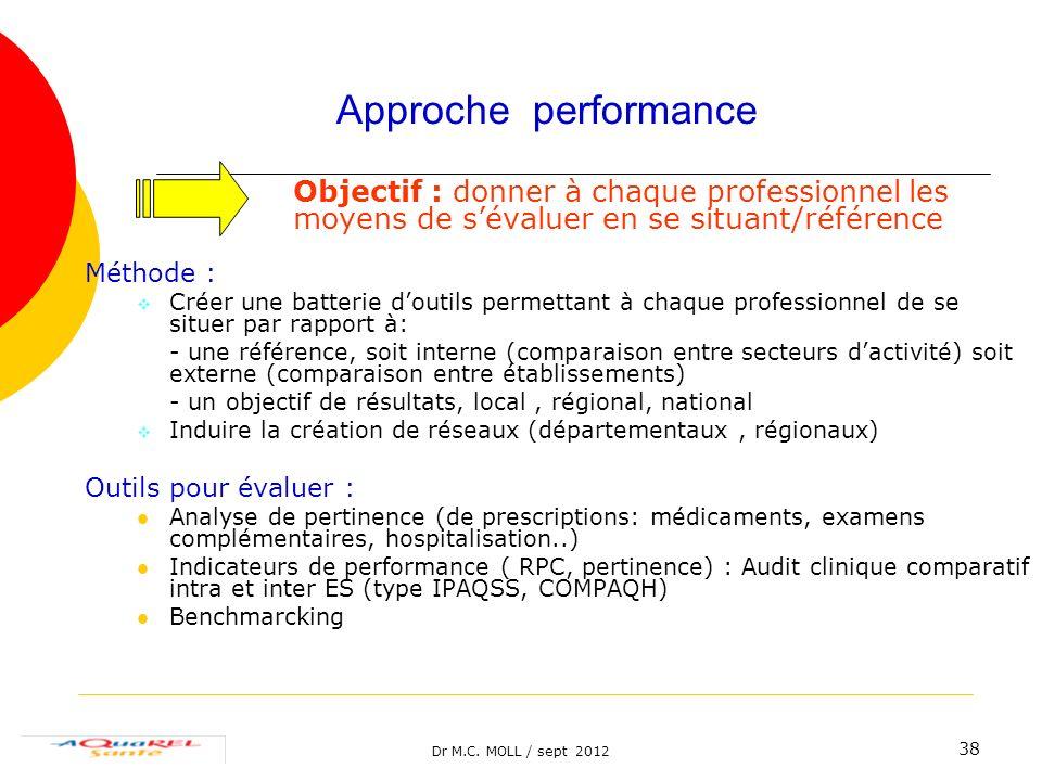 Approche performance Méthode : Outils pour évaluer :
