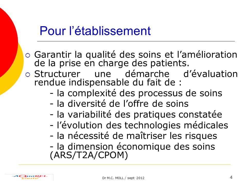Pour l'établissement Garantir la qualité des soins et l'amélioration de la prise en charge des patients.