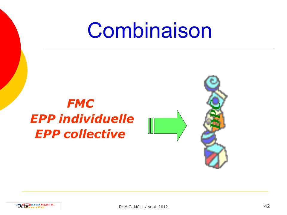 Combinaison DPC FMC EPP individuelle EPP collective Date