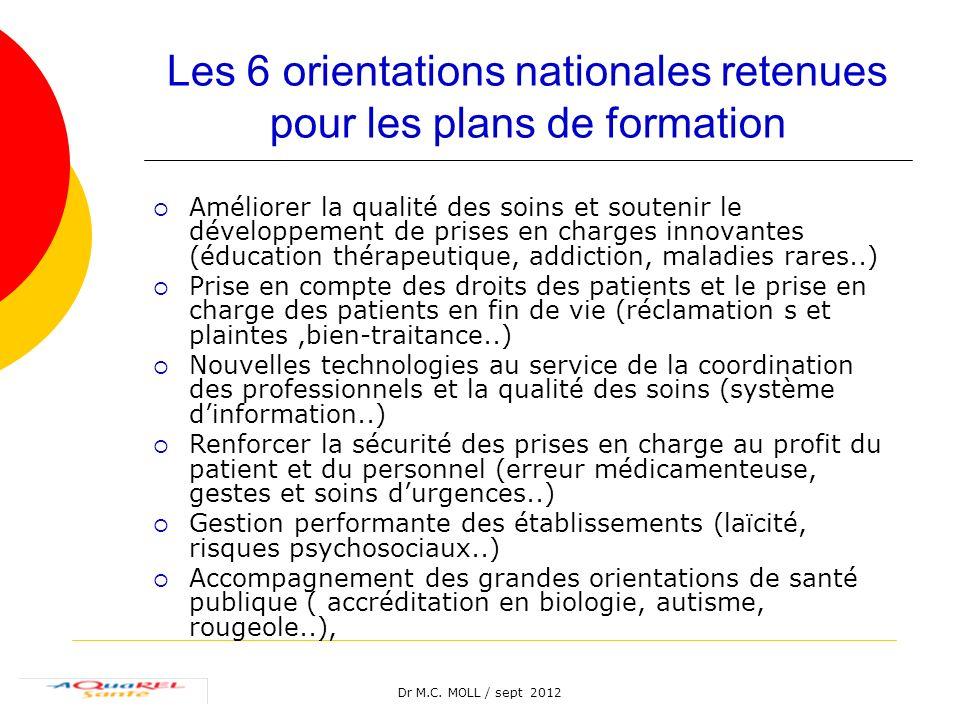 Les 6 orientations nationales retenues pour les plans de formation