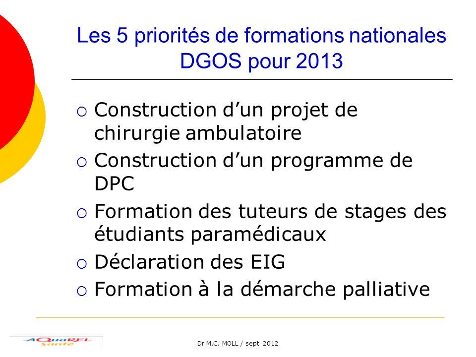 Les 5 priorités de formations nationales DGOS pour 2013