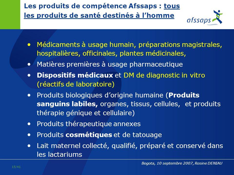 Matières premières à usage pharmaceutique