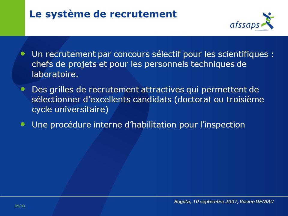 Le système de recrutement