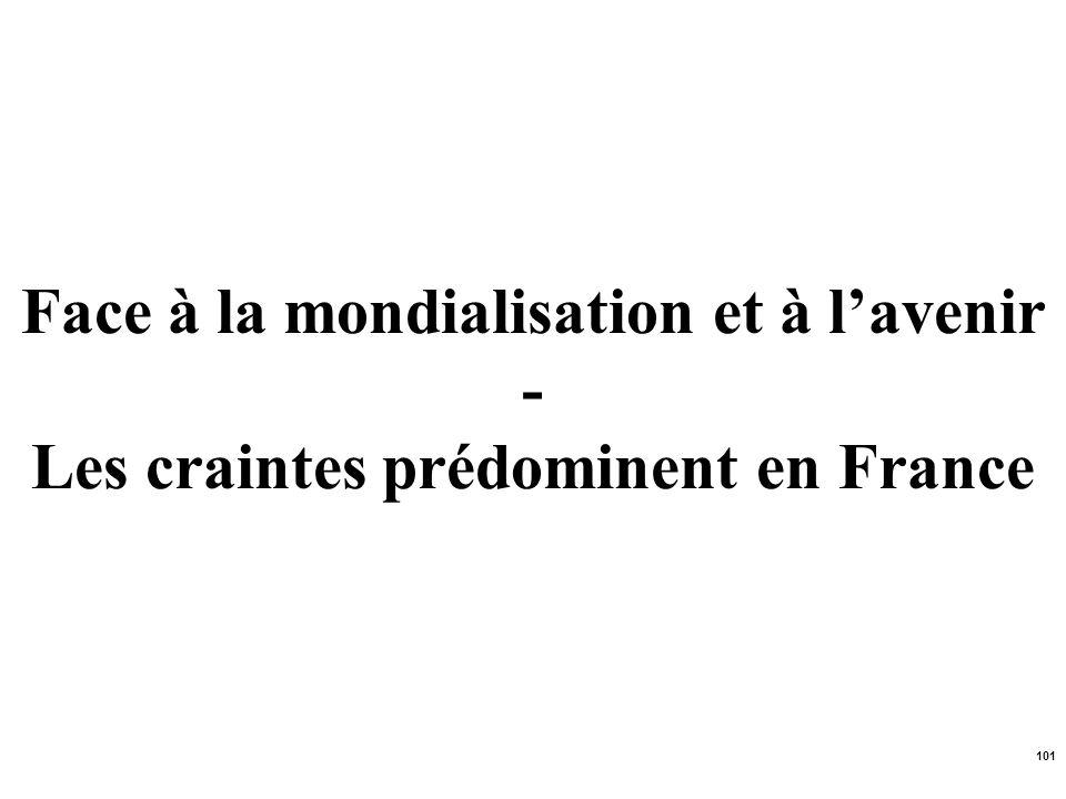 Face à la mondialisation et à l'avenir - Les craintes prédominent en France
