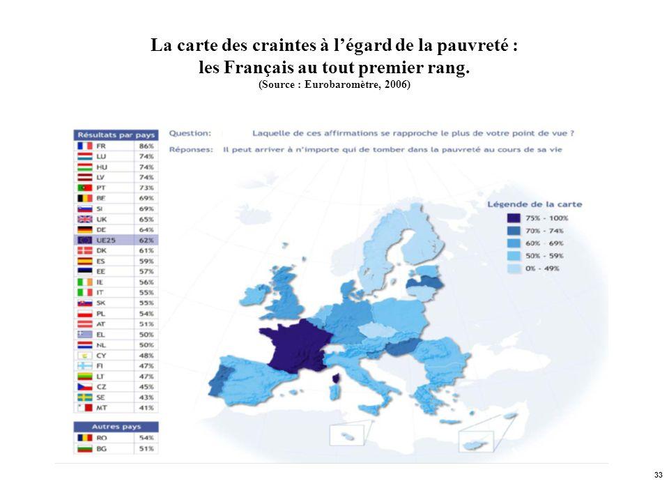 La carte des craintes à l'égard de la pauvreté : les Français au tout premier rang.