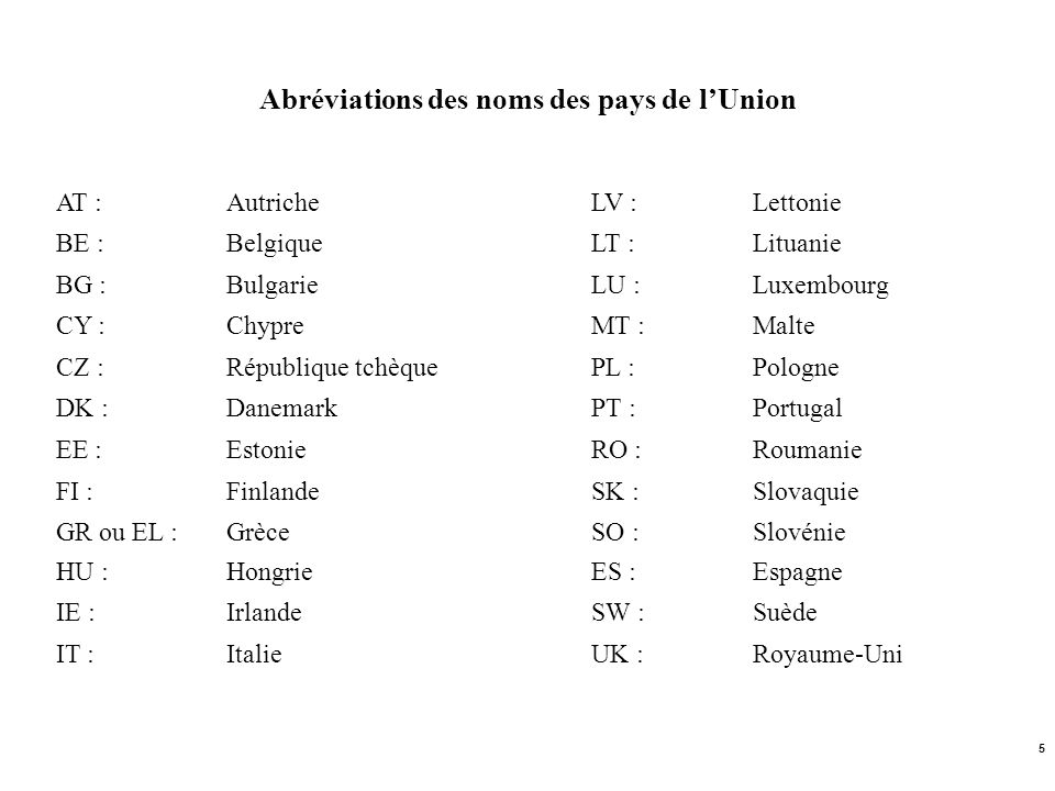 Abréviations des noms des pays de l'Union