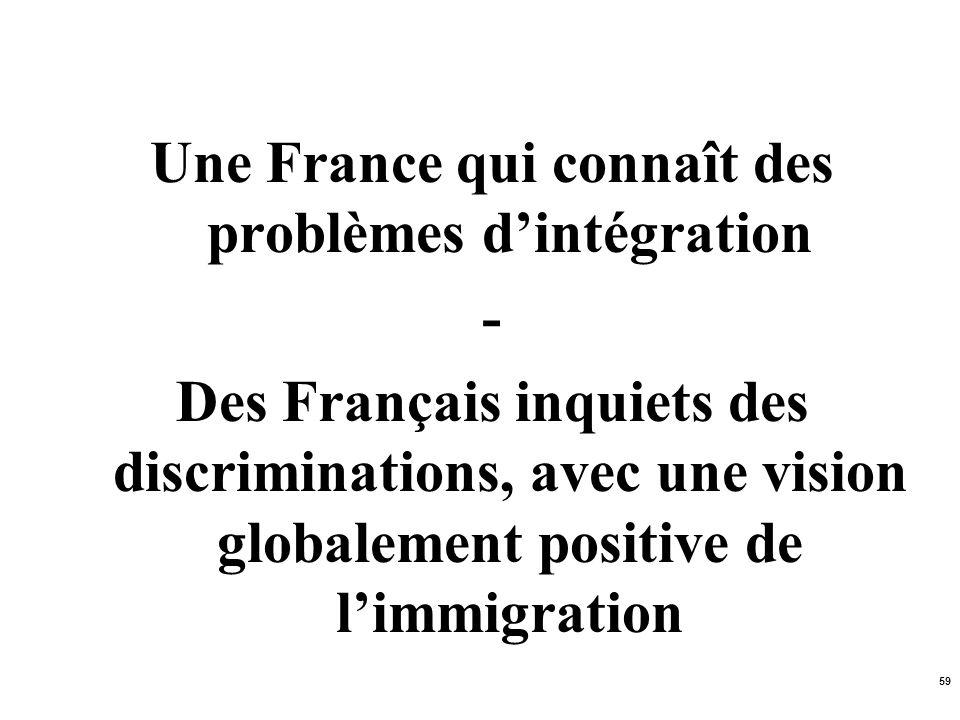 Une France qui connaît des problèmes d'intégration
