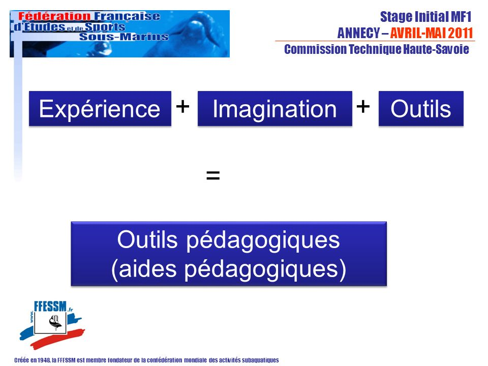 + + = Expérience Imagination Outils Outils pédagogiques