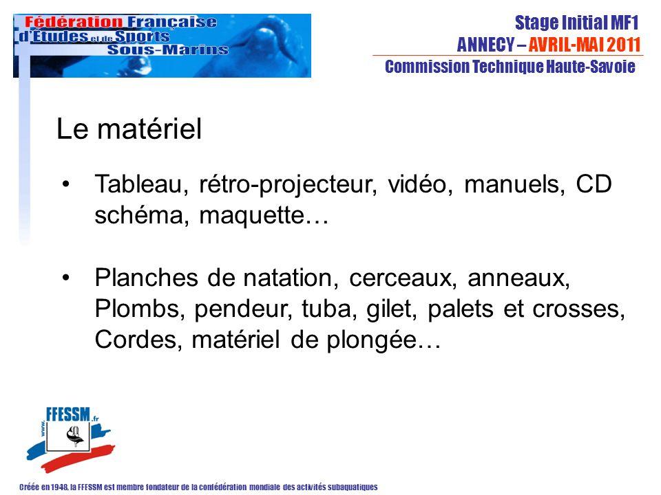 Le matériel Tableau, rétro-projecteur, vidéo, manuels, CD
