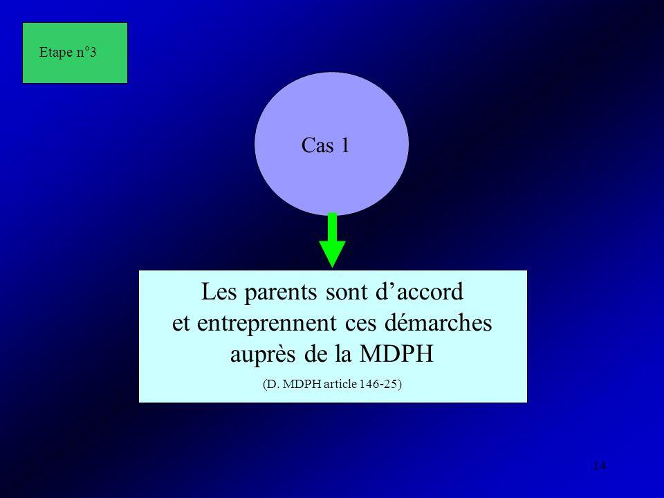 Etape n°3 Cas 1. Les parents sont d'accord et entreprennent ces démarches auprès de la MDPH.