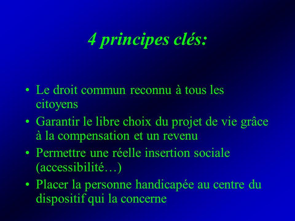 4 principes clés: Le droit commun reconnu à tous les citoyens