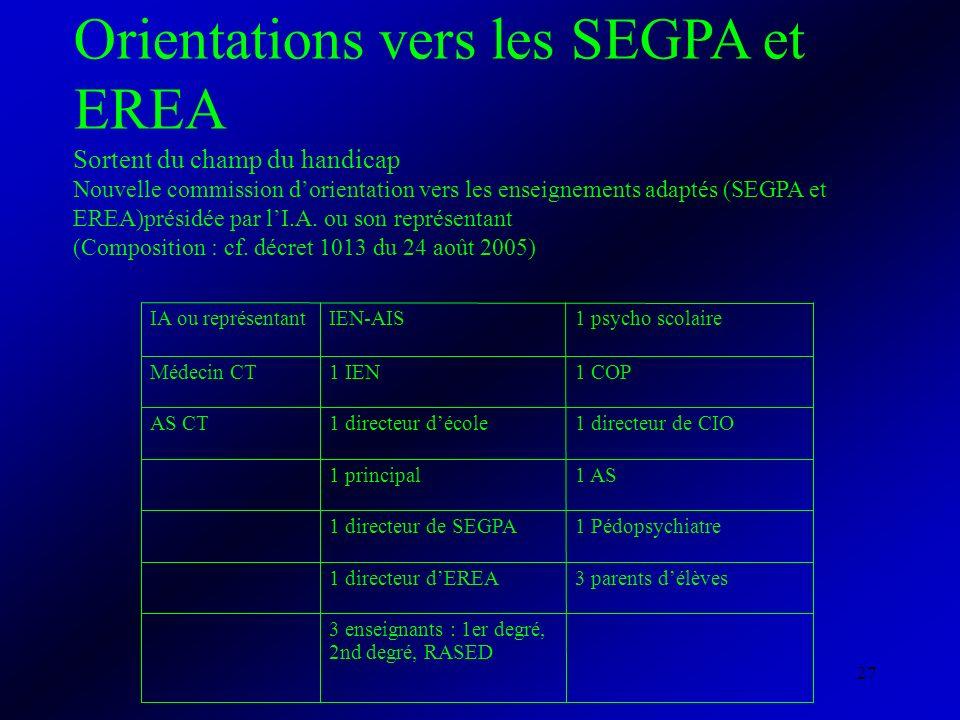 Orientations vers les SEGPA et EREA Sortent du champ du handicap Nouvelle commission d'orientation vers les enseignements adaptés (SEGPA et EREA)présidée par l'I.A. ou son représentant (Composition : cf. décret 1013 du 24 août 2005)