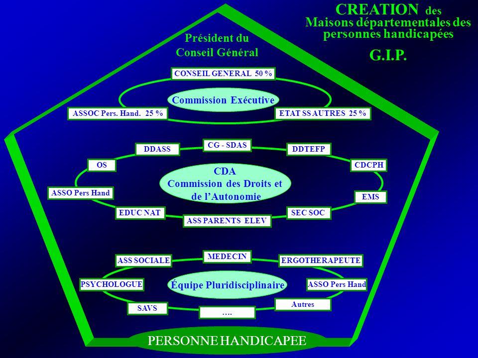 CREATION des G.I.P. Maisons départementales des personnes handicapées