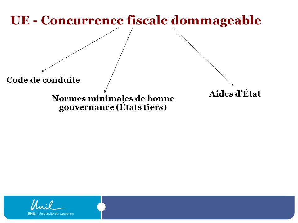 UE - Concurrence fiscale dommageable