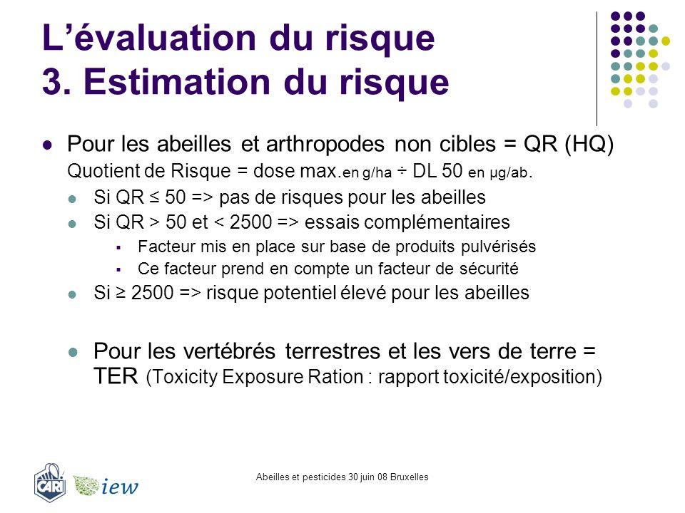 L'évaluation du risque 3. Estimation du risque