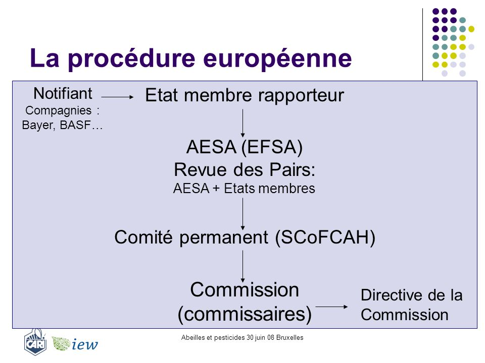 La procédure européenne