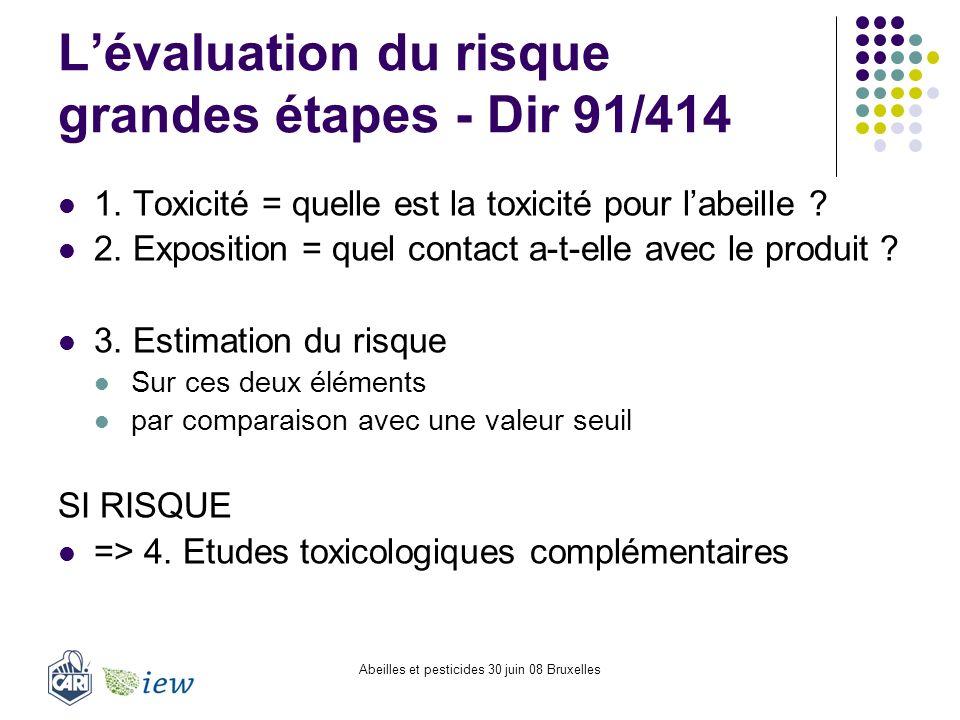 L'évaluation du risque grandes étapes - Dir 91/414