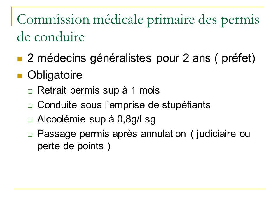 Commission médicale primaire des permis de conduire