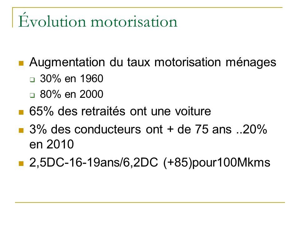 Évolution motorisation