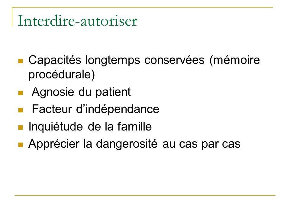 Interdire-autoriser Capacités longtemps conservées (mémoire procédurale) Agnosie du patient. Facteur d'indépendance.