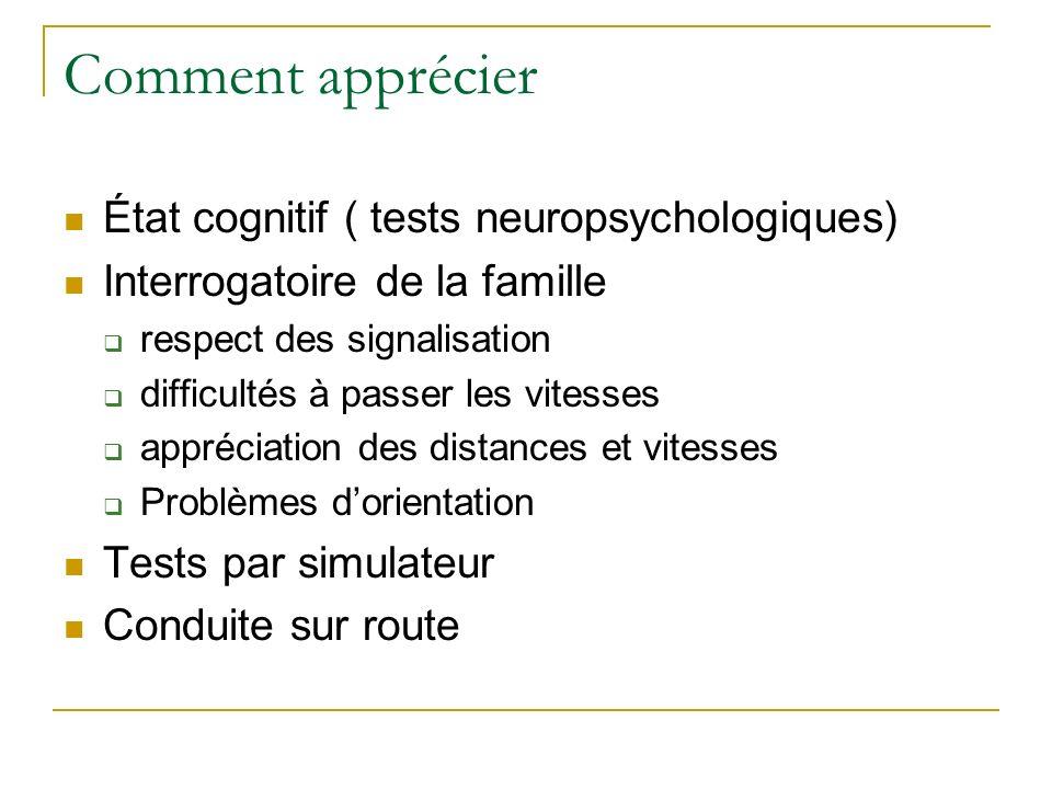 Comment apprécier État cognitif ( tests neuropsychologiques)
