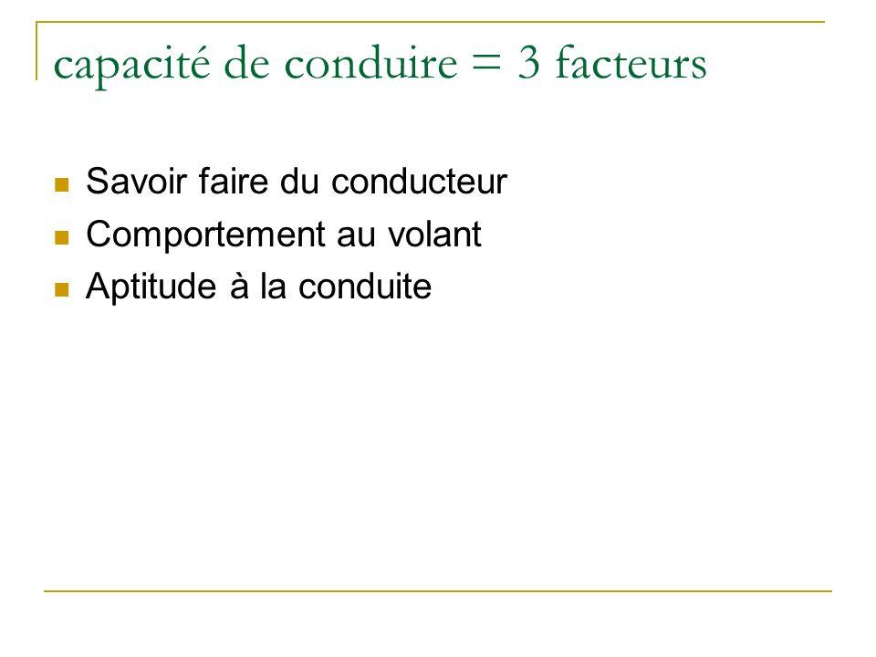 capacité de conduire = 3 facteurs