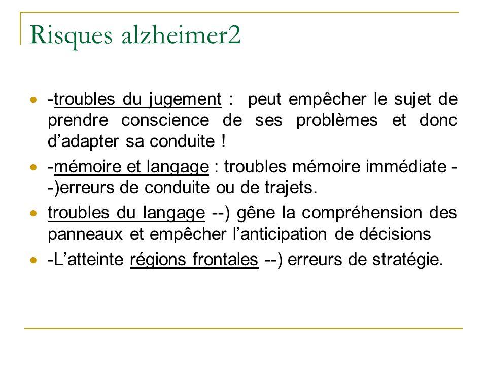 Risques alzheimer2 -troubles du jugement : peut empêcher le sujet de prendre conscience de ses problèmes et donc d'adapter sa conduite !