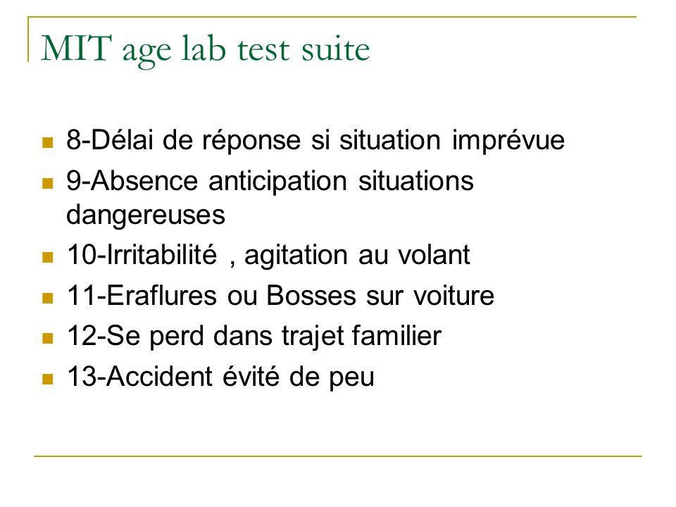 MIT age lab test suite 8-Délai de réponse si situation imprévue