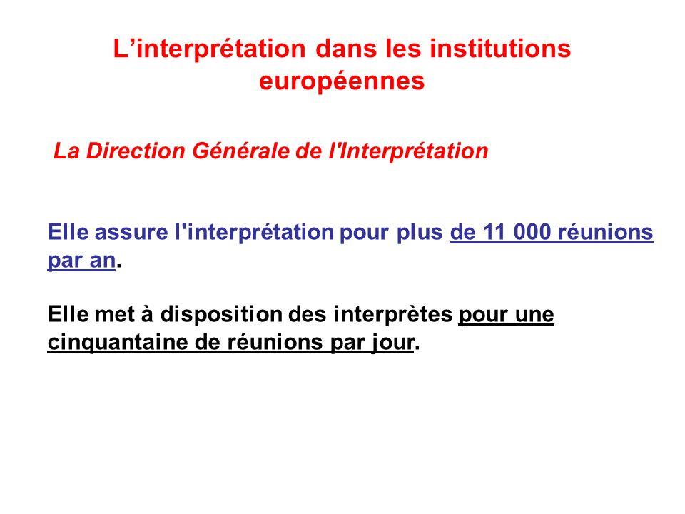 L'interprétation dans les institutions européennes