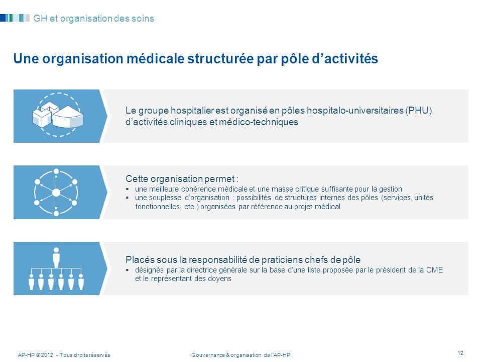 Une organisation médicale structurée par pôle d'activités