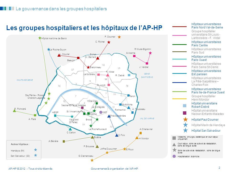 Les groupes hospitaliers et les hôpitaux de l'AP-HP
