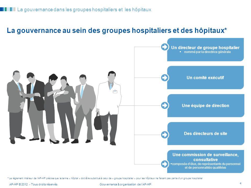 La gouvernance au sein des groupes hospitaliers et des hôpitaux*
