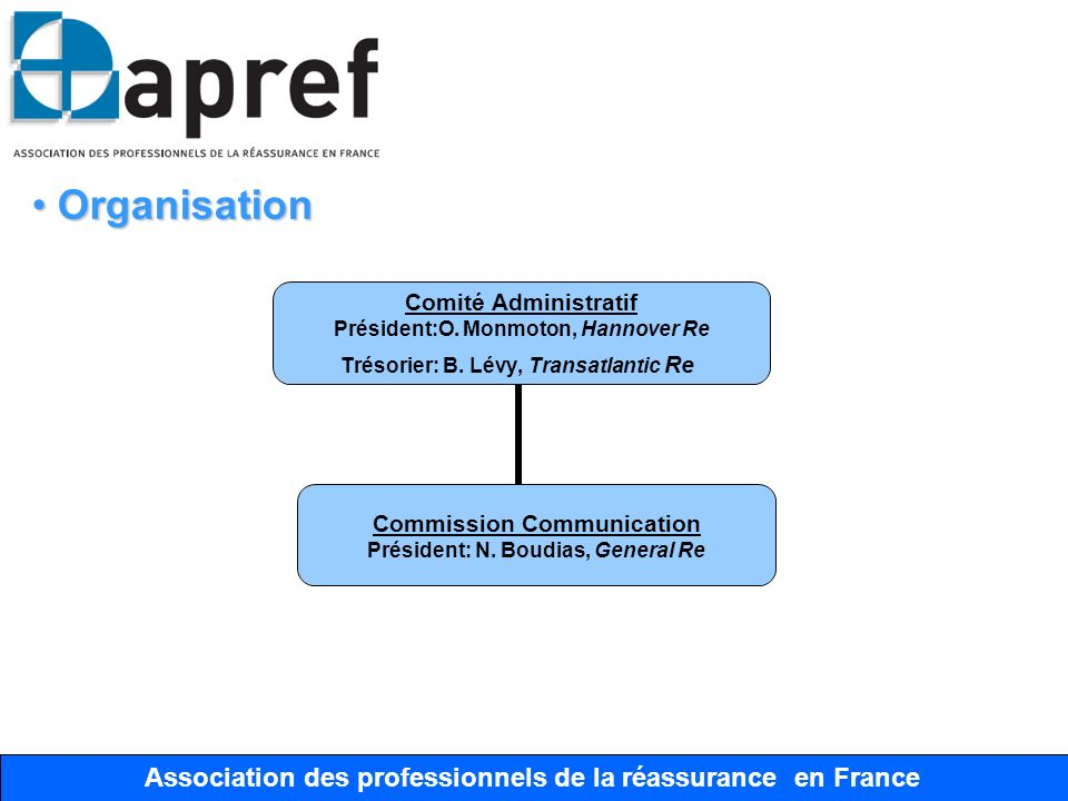 Association des professionnels de la réassurance en France