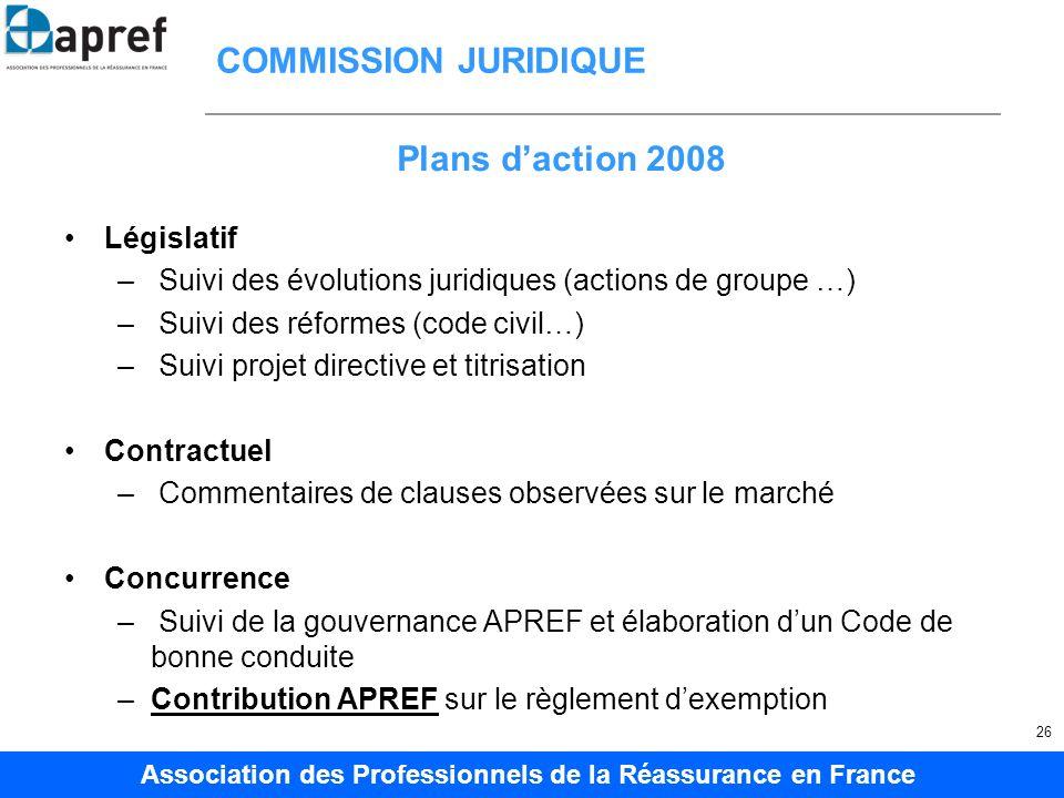 COMMISSION JURIDIQUE Plans d'action 2008 Législatif