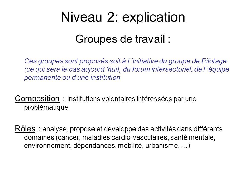 Niveau 2: explication Groupes de travail :