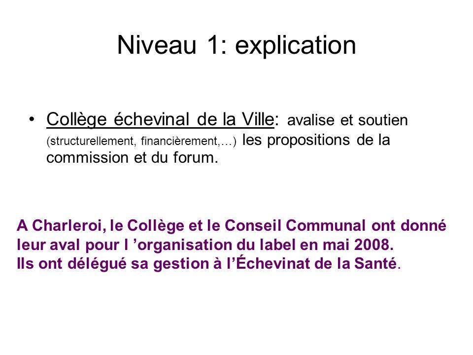 Niveau 1: explication