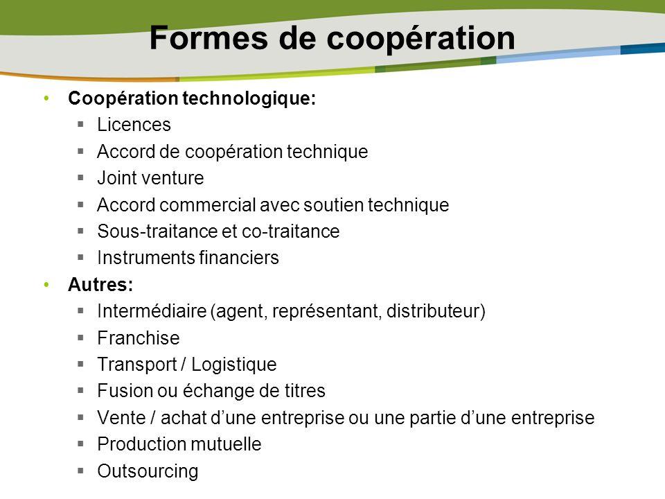Formes de coopération Coopération technologique: Licences