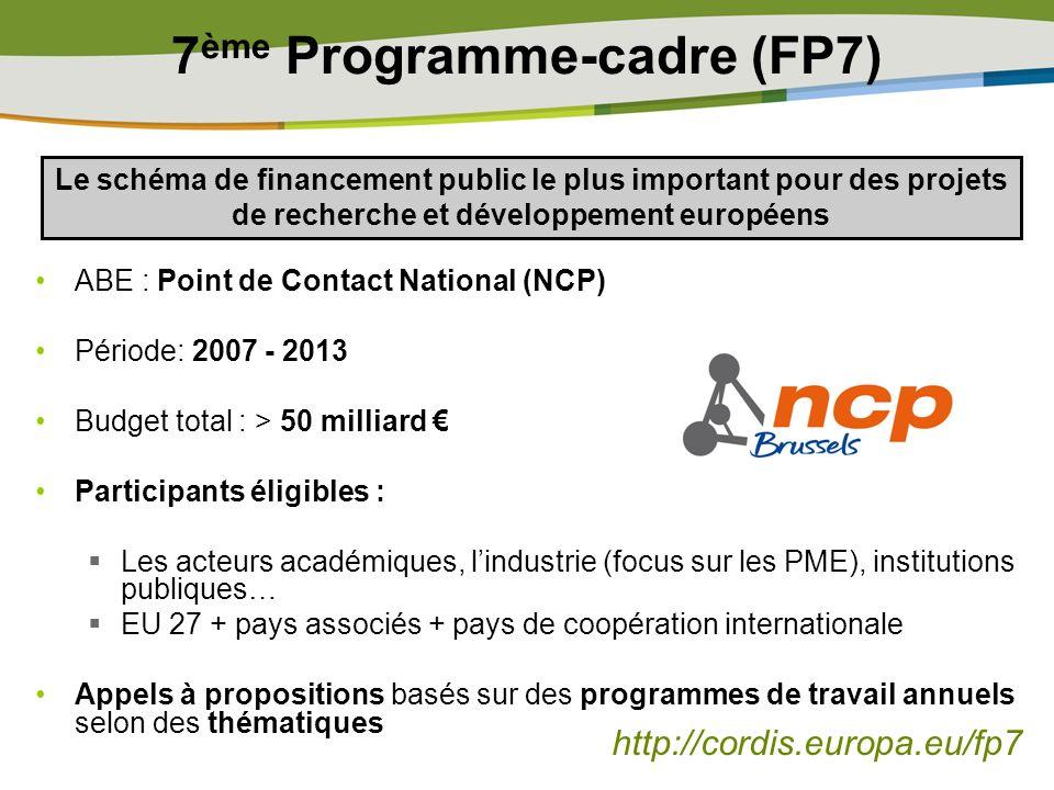 7ème Programme-cadre (FP7)