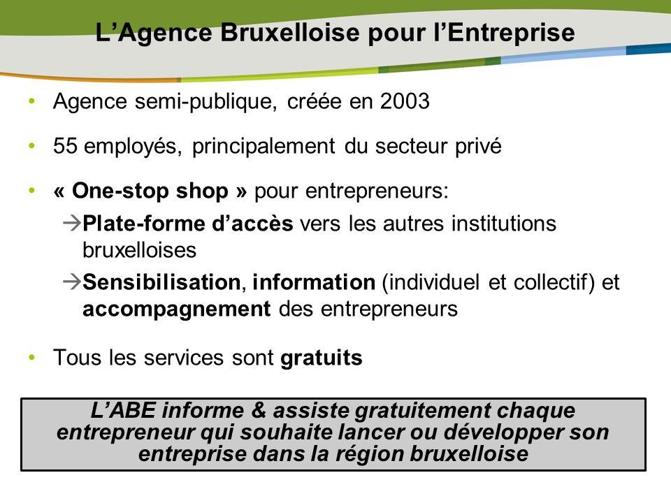 L'Agence Bruxelloise pour l'Entreprise