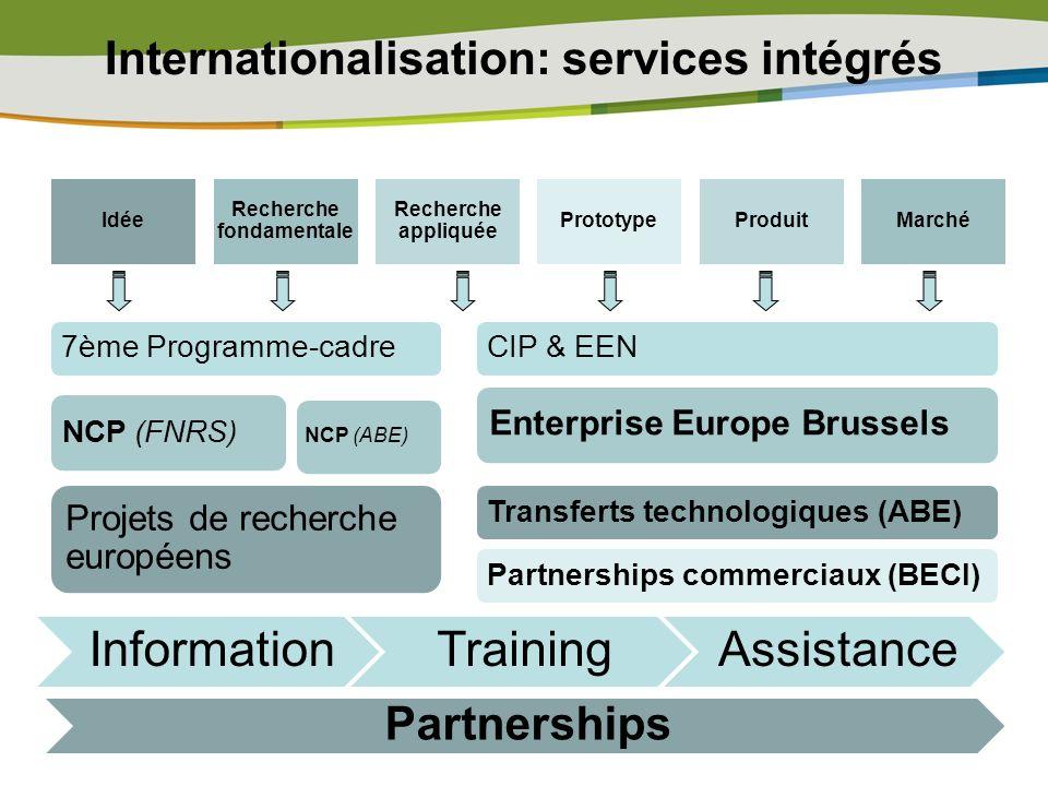 Internationalisation: services intégrés